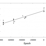 Methods for O-C (observed minus computed) diagrams and for the determination of light elements of variable stars with linear and second order polynomial ephemerides.