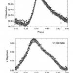 Recently refined periods for the high amplitude δ Scuti stars V1338 Centauri, V1430 Scorpii, and V1307 Scorpii